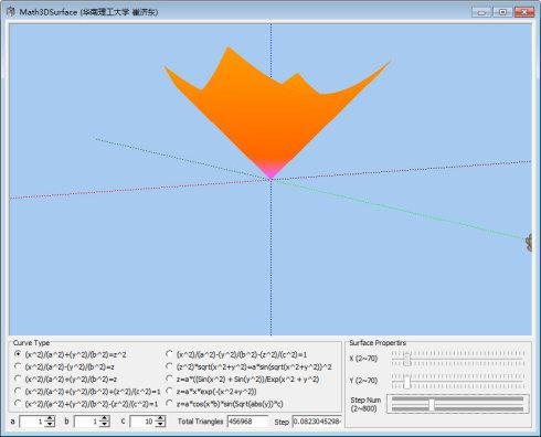 Elliptic Cone [椭圆锥面]