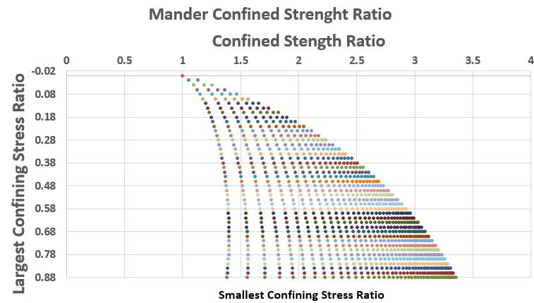 Mander_1
