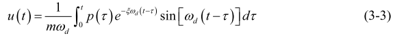 Equation-15