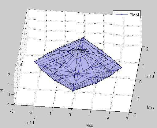 PMM_Surface4