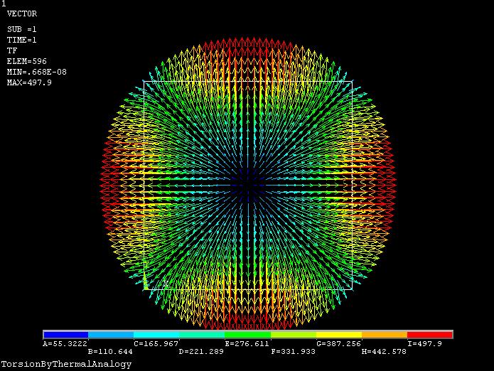 ThermalFluxVector